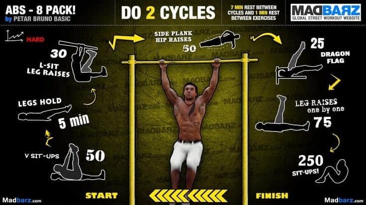 calisthenics workout routine for abs