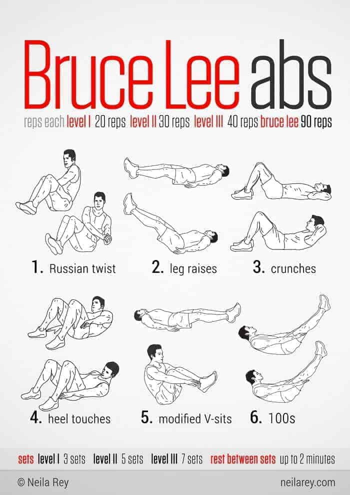 abs workouts at home