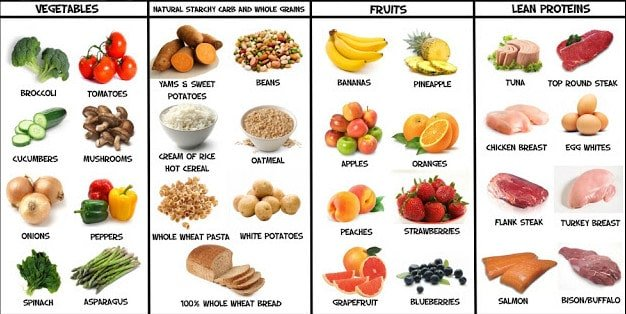 various-fat-burning-foods
