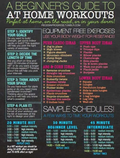 beginners-guide-home-workouts