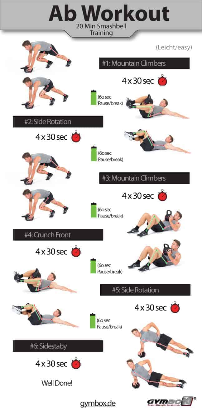 kettlebell-abs-routine