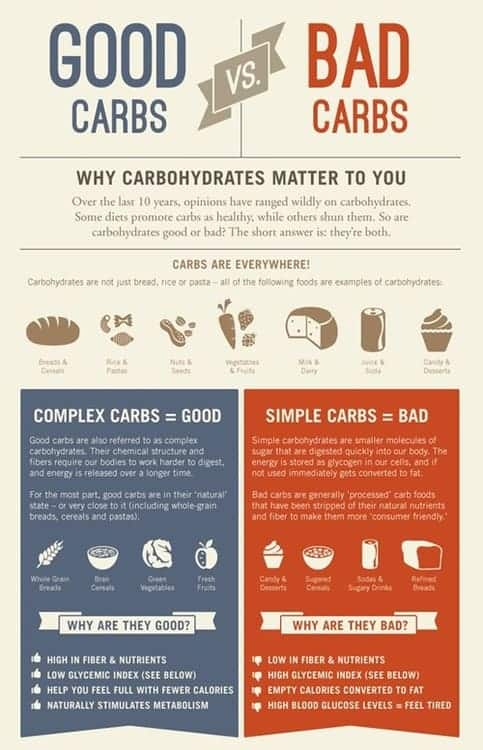 good-bad-carbs