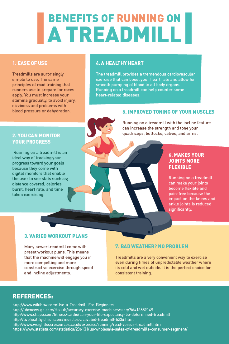 treadmill benefits
